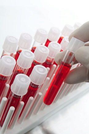 На какой день цикла сдавать анализ на прогестерон?