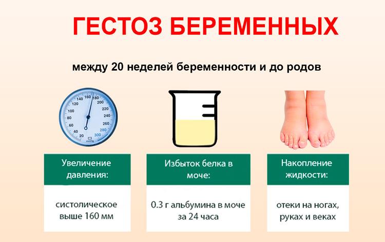 Белок в моче 0 3 при беременности